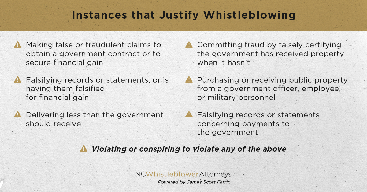 6 instances that justify whistleblowing: making false or fraudulent claims, falsifying records or statements, delivering less than the government should receive, committing fraud, purchasing or receive public property from a government office, employee or military personnel, or falsifying records or statements concerning payments to the government